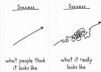 success_graph.png