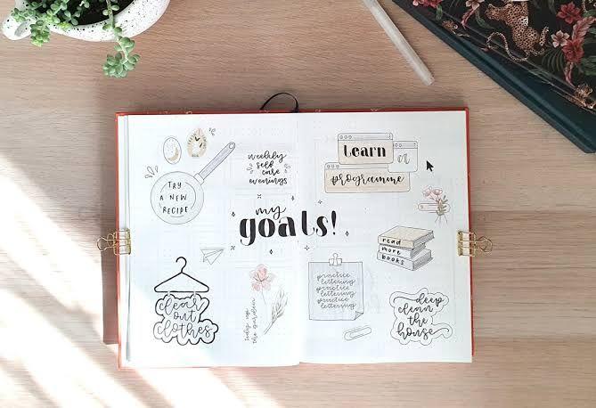 Goals - short term or long term