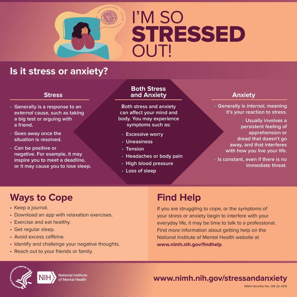 imsostressed-infographic-508_160586-page-001.jpg