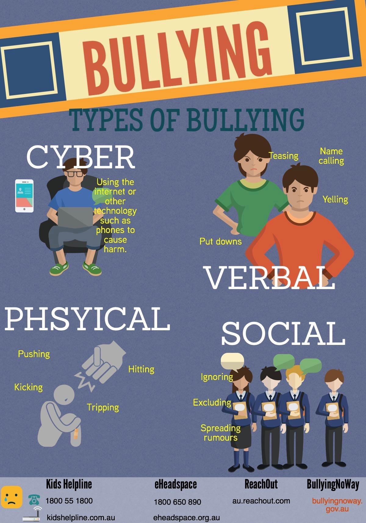 Bully Forum