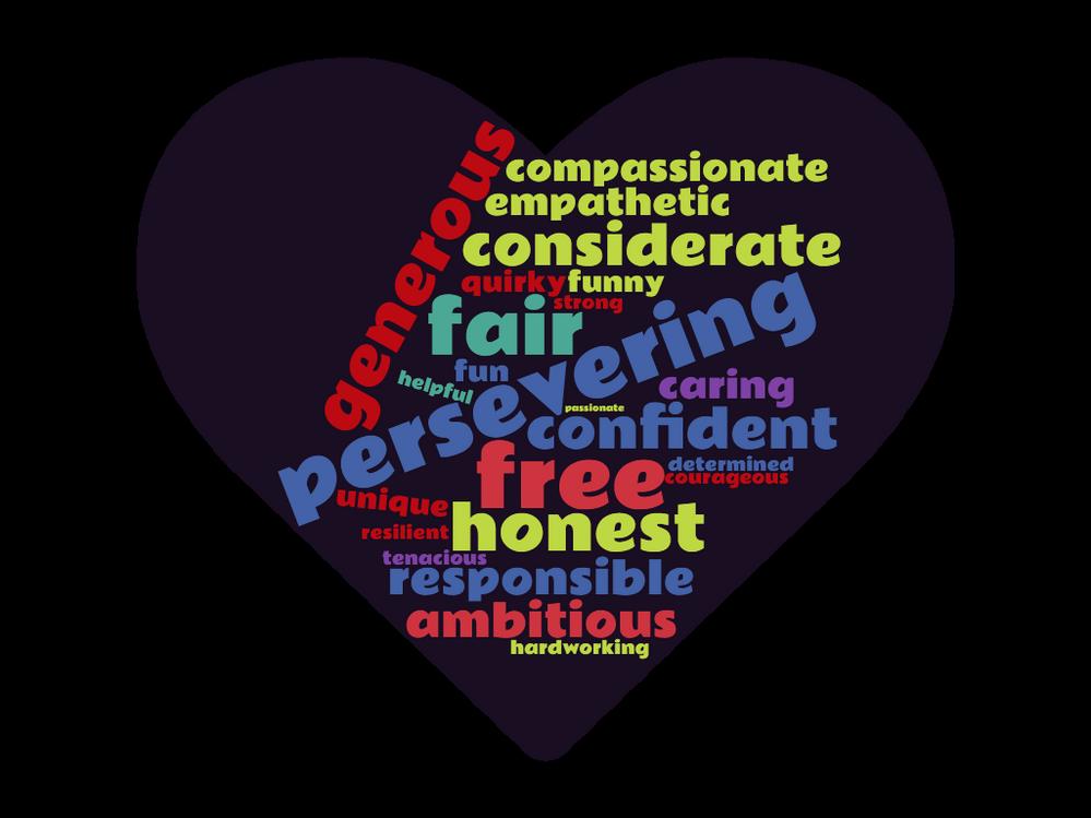 positivity wordcloud.png