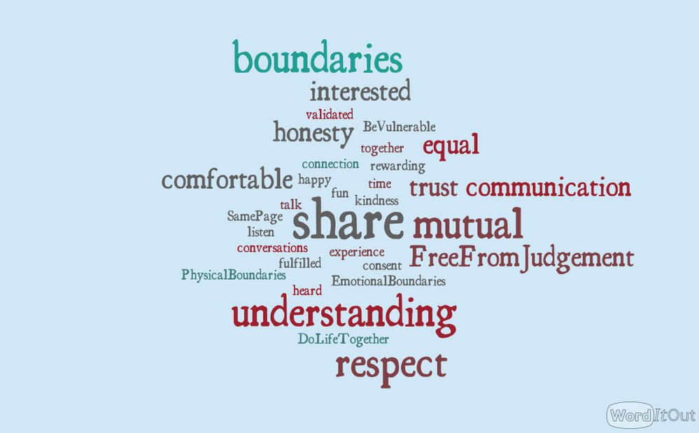 WordItOut-word-cloud-3992070 (1).png
