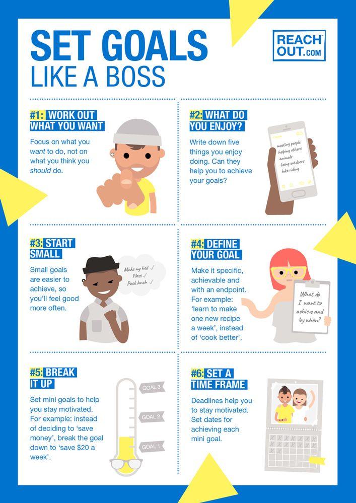 Set goals like a boss infographic.jpg